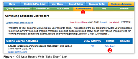 User Record Take Exam Link Figure 1